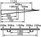 U3A 能力表